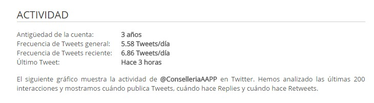 Conselleria AAPP Govern Balear Twitter