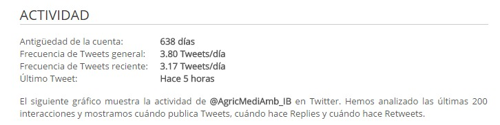 Conselleria Govern Balear Twitter Agricultura