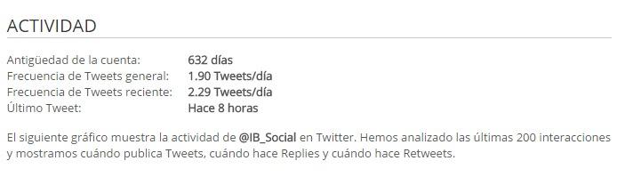 Conselleria Govern Balear Twitter Asuntos Sociales