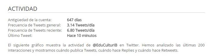 Conselleria Govern Balear Twitter Educacion