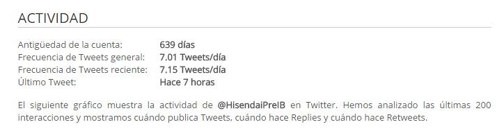 Conselleria Govern Balear Twitter Hacienda