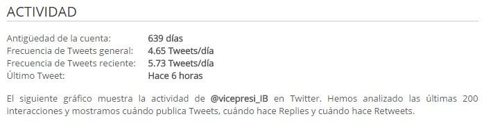 Conselleria Govern Balear Twitter Vicepresidencia