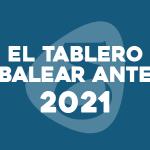 El tablero balear ante 2021